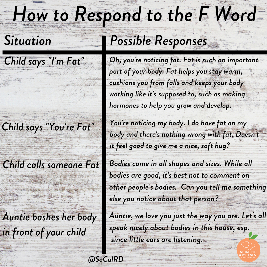 How to Respond to the F Word - Final Final.png