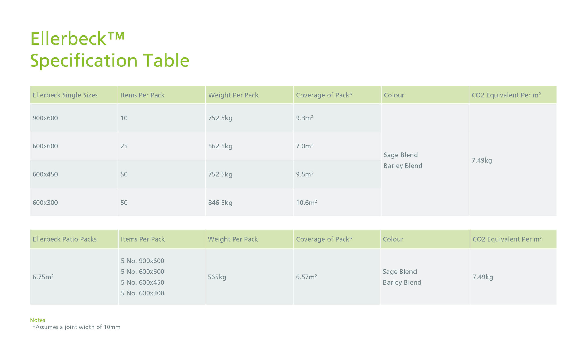 Ellerbeck Spec Table.jpg