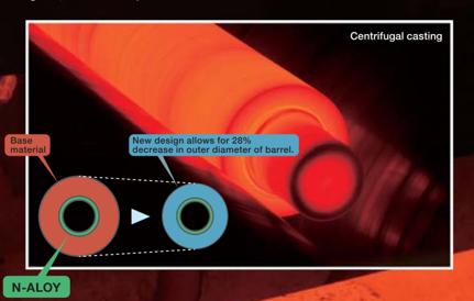 Centrifugalgjutna cylindrar minskar totala elförbrukningen med <10%