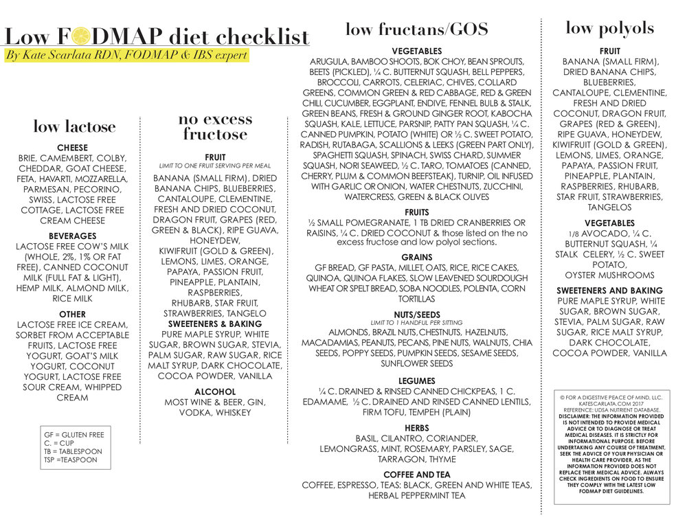 LOW FODMAP LIST