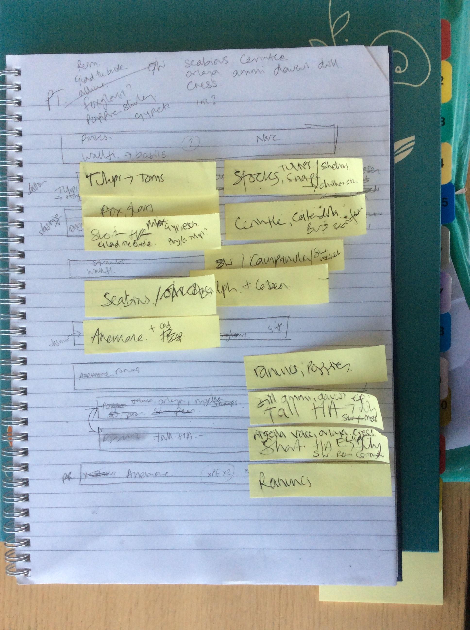 polytunnel post it note.jpg