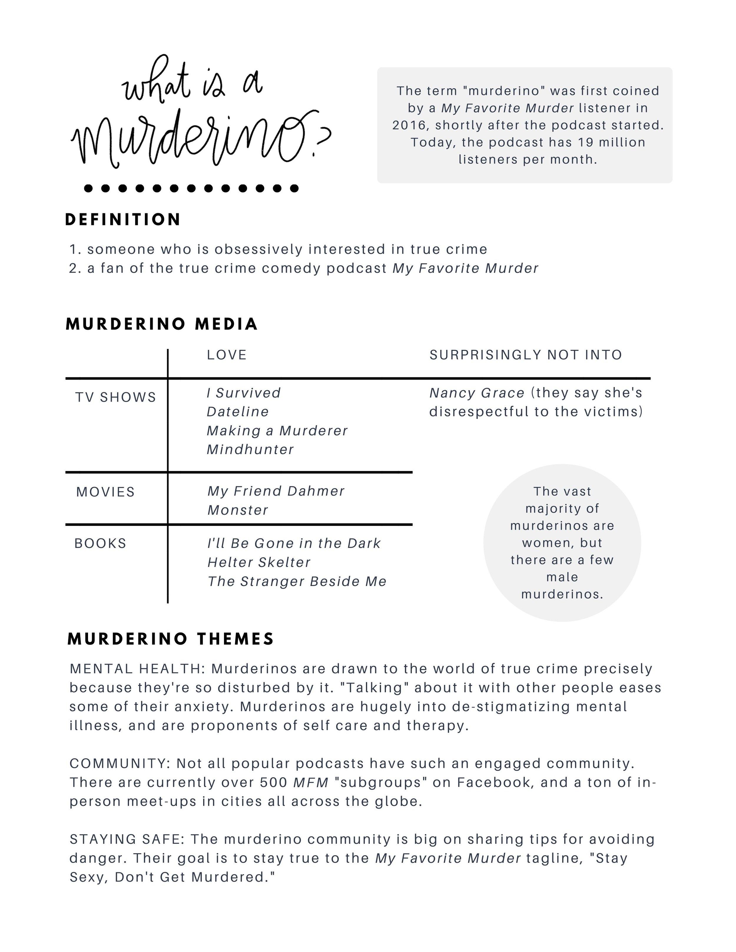 Murderino Cheat Sheet copy.jpg