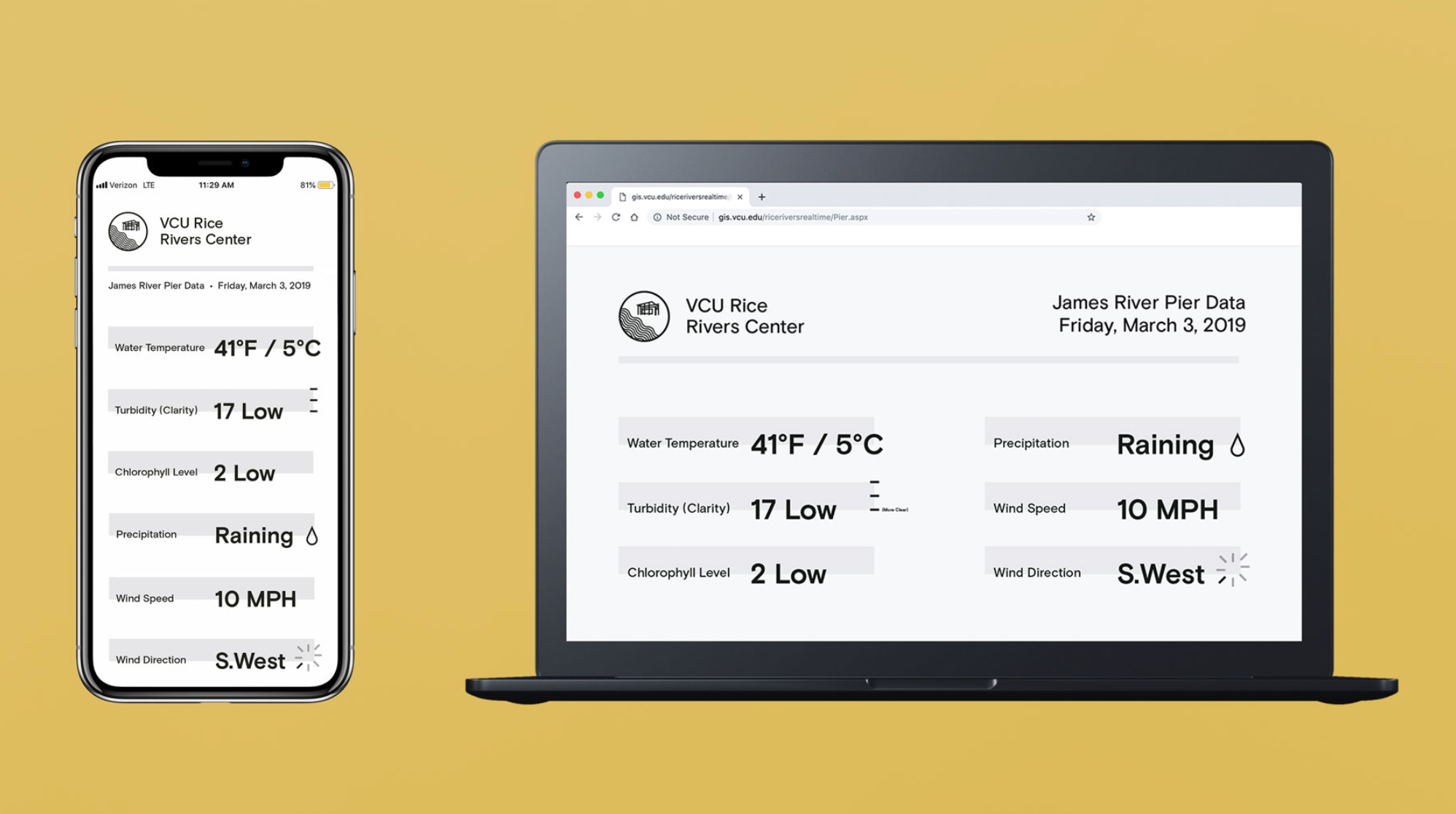 Our simplified data dashboard