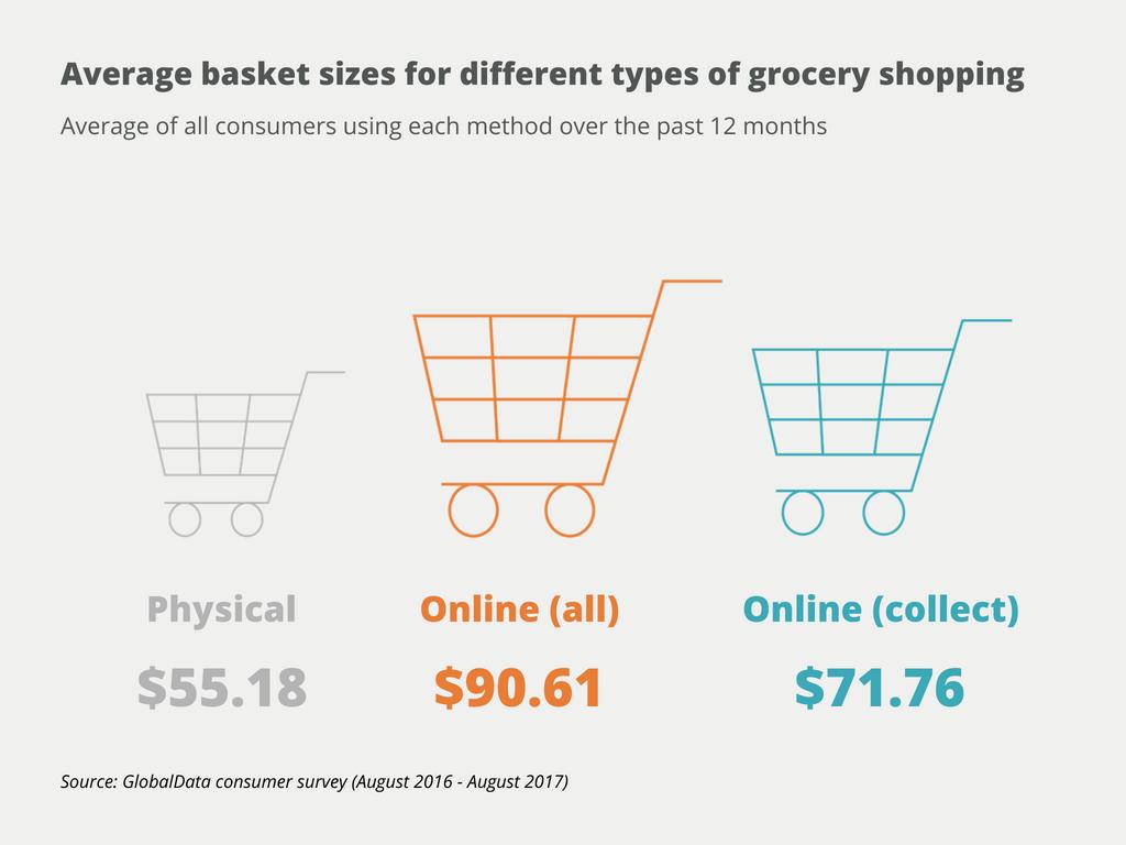 basket sizes.png