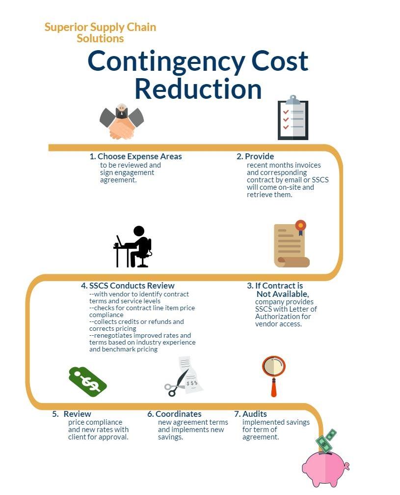 Contigency+Cost+Savings.jpg