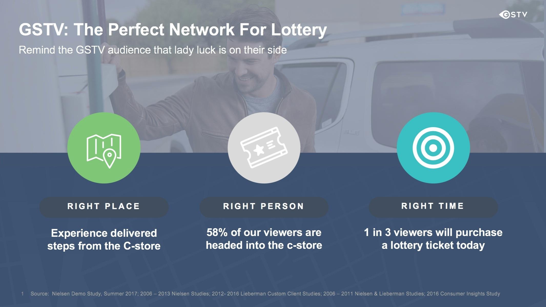 GSTV_Lotto_1.jpg