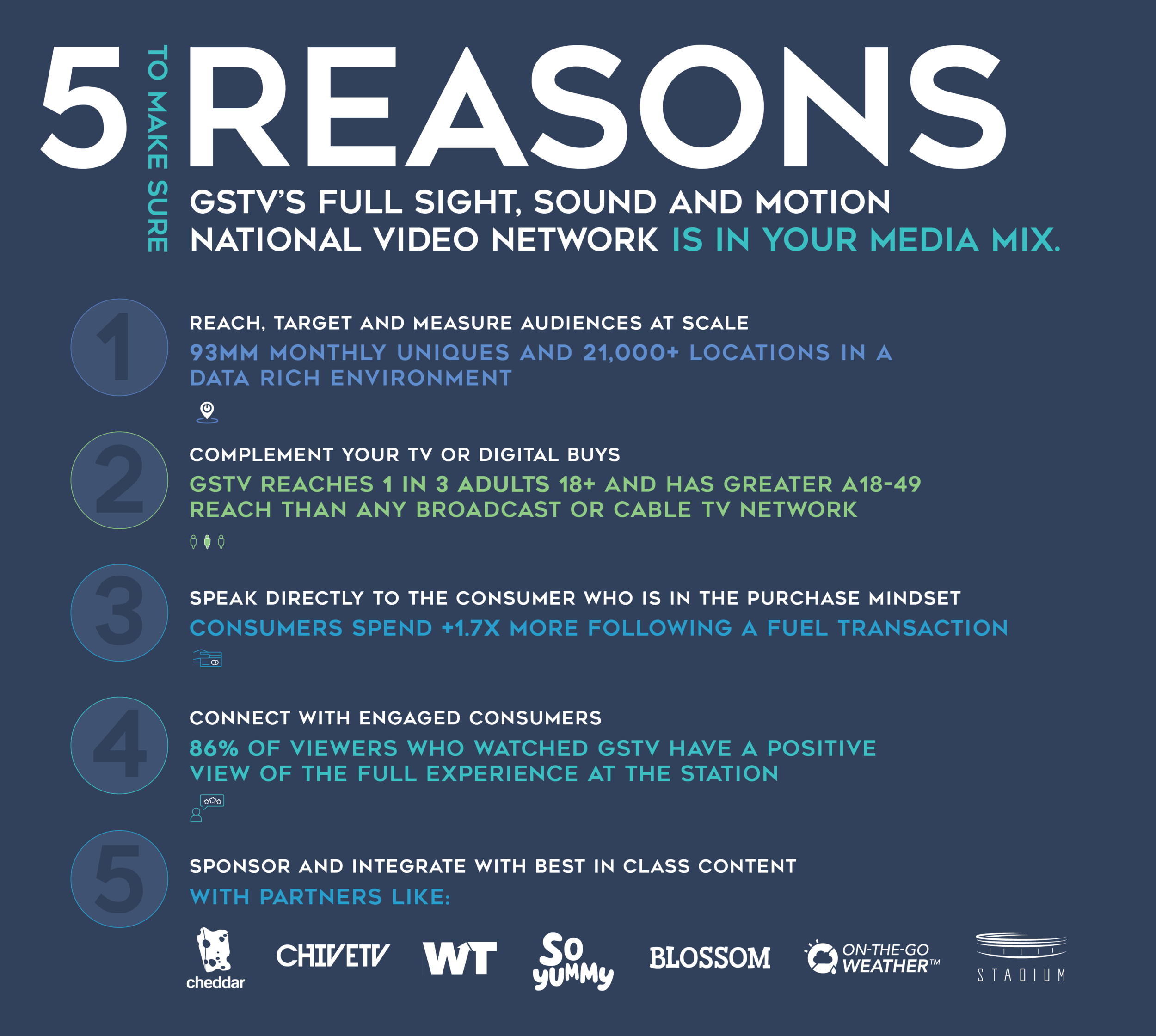 Five Reasons For GSTV