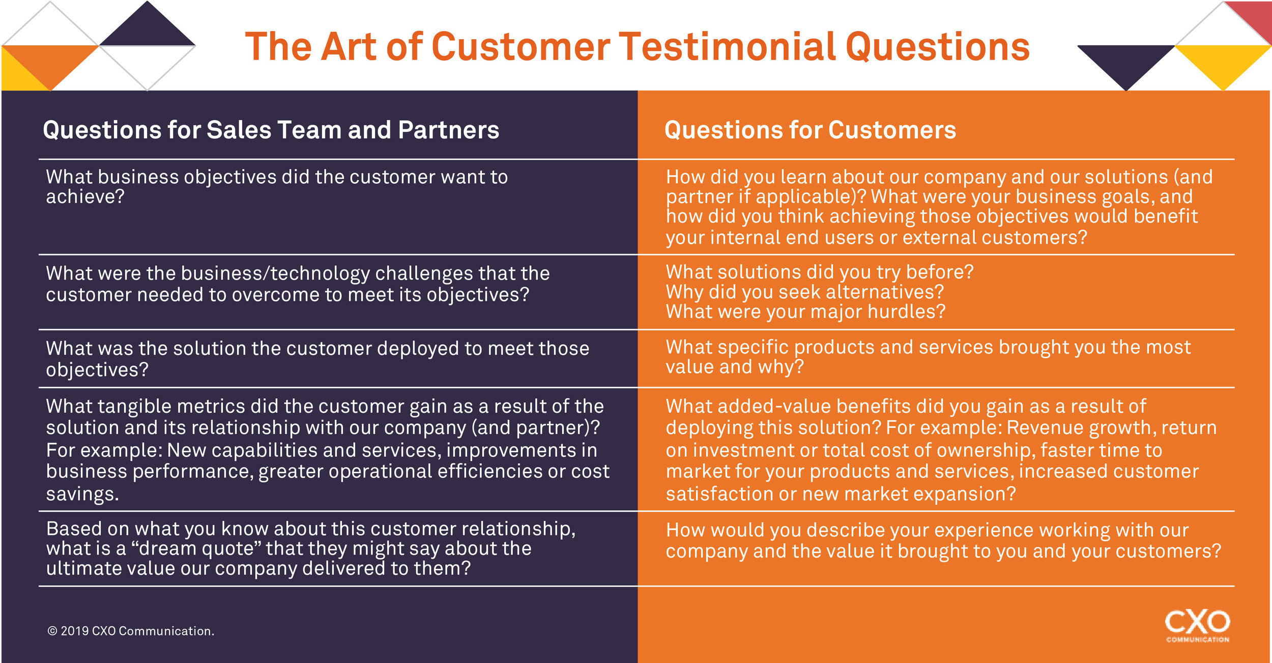 Questions to Ask for Customer Testimonials.jpg