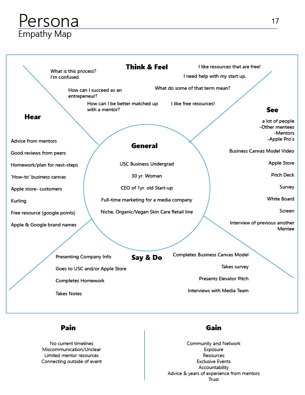 Fokcus_ProjectOverview_finalv_Empathy Map.png