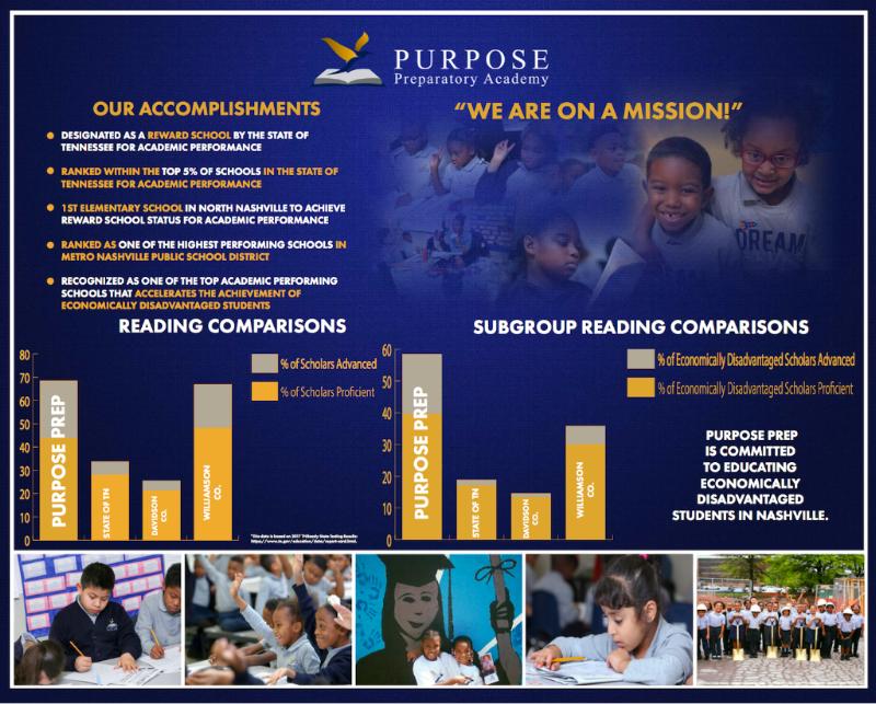 purpose-prep-makes-history-graphic.png