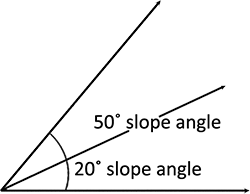 slope-angles.png