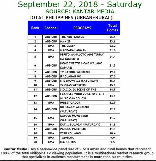 image005.png Sept. 22 ratings.