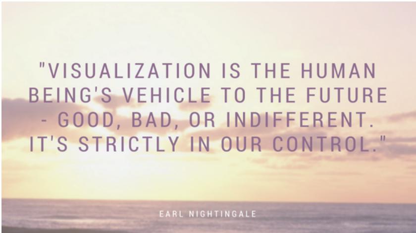Visualization | Pam Bredenkamp | Health Coach