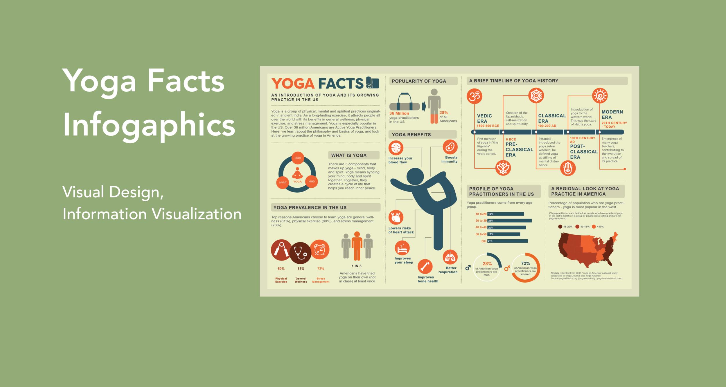 Yoga fact Tile image.png