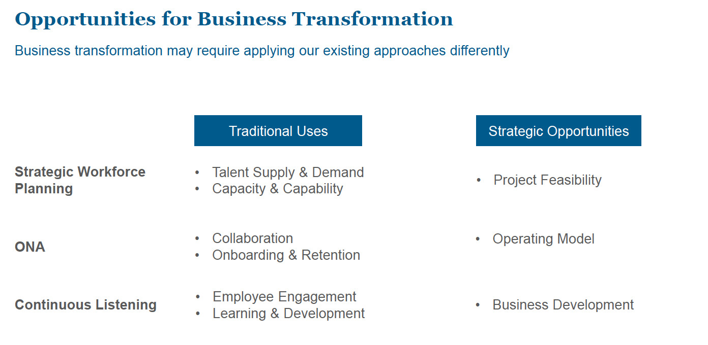 Figure 2:    Opportunities for business transformation with people analytics (Source: RJ Milnor)