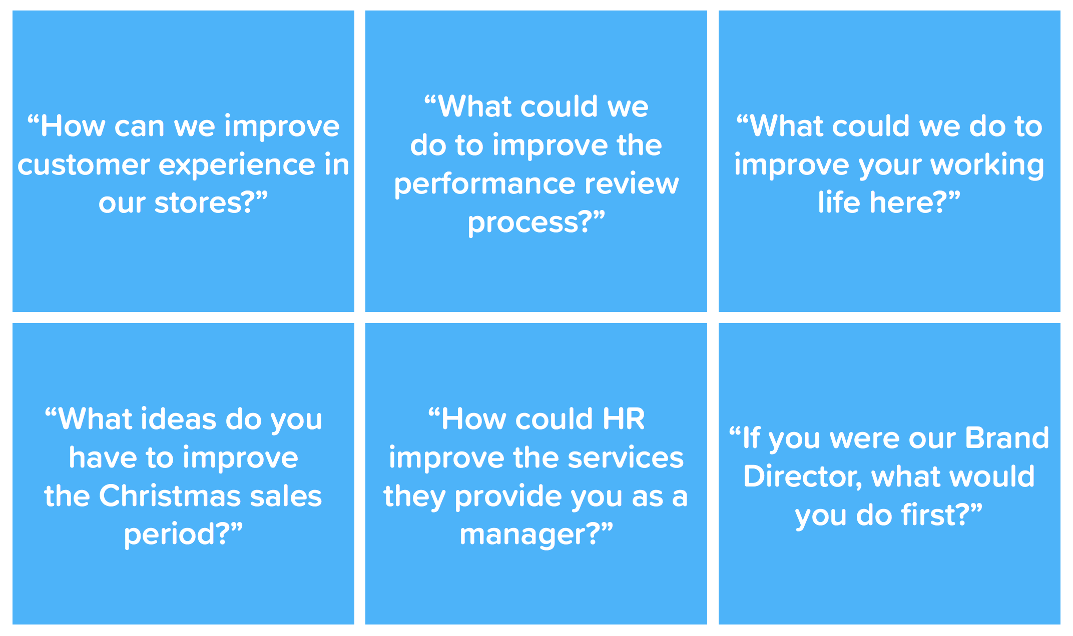 FIGURE 5: Examples of questions that can be answered with employee text feedback (Source: Andrew Marritt)
