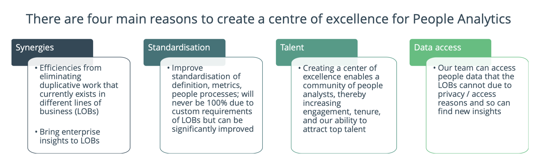 FIG 6:    Reasons to create a Centre of Excellence for People Analytics (Source: Guru Sethupathy)