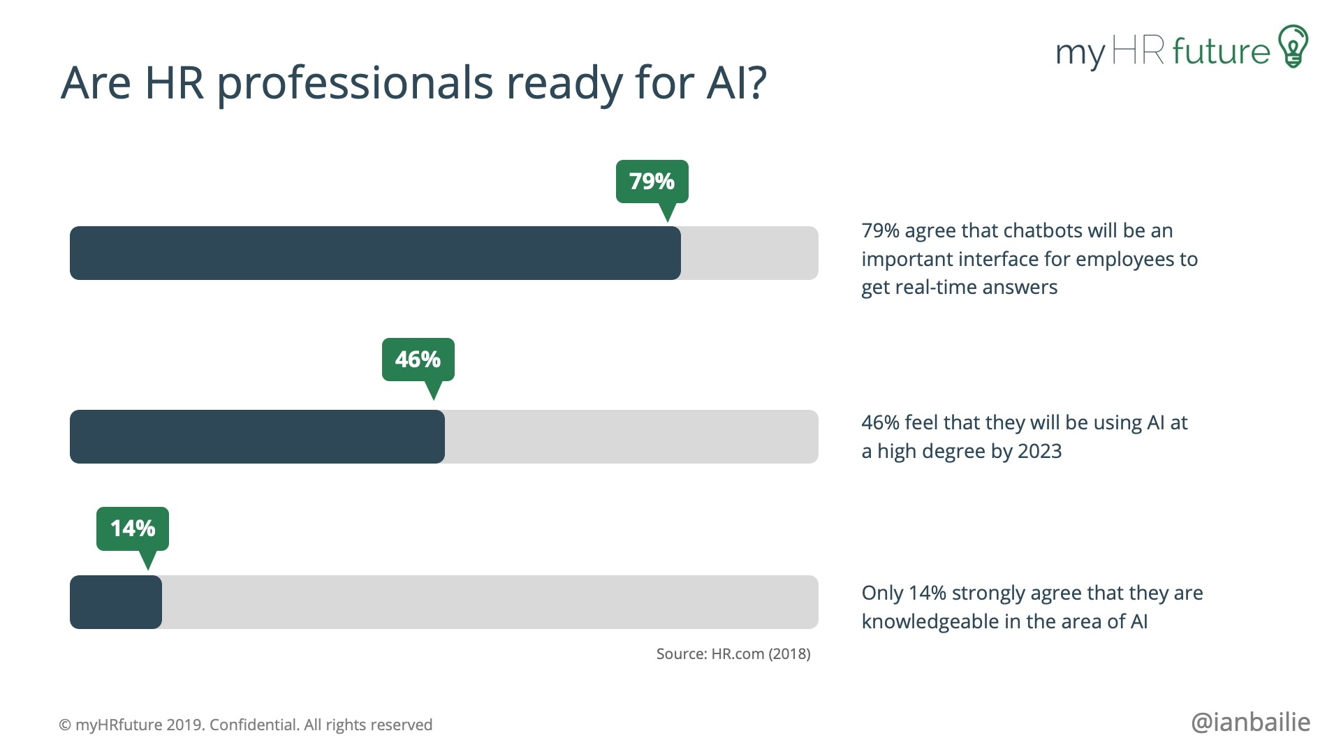 &NOW AI in HR Presentation (April 2019).jpg