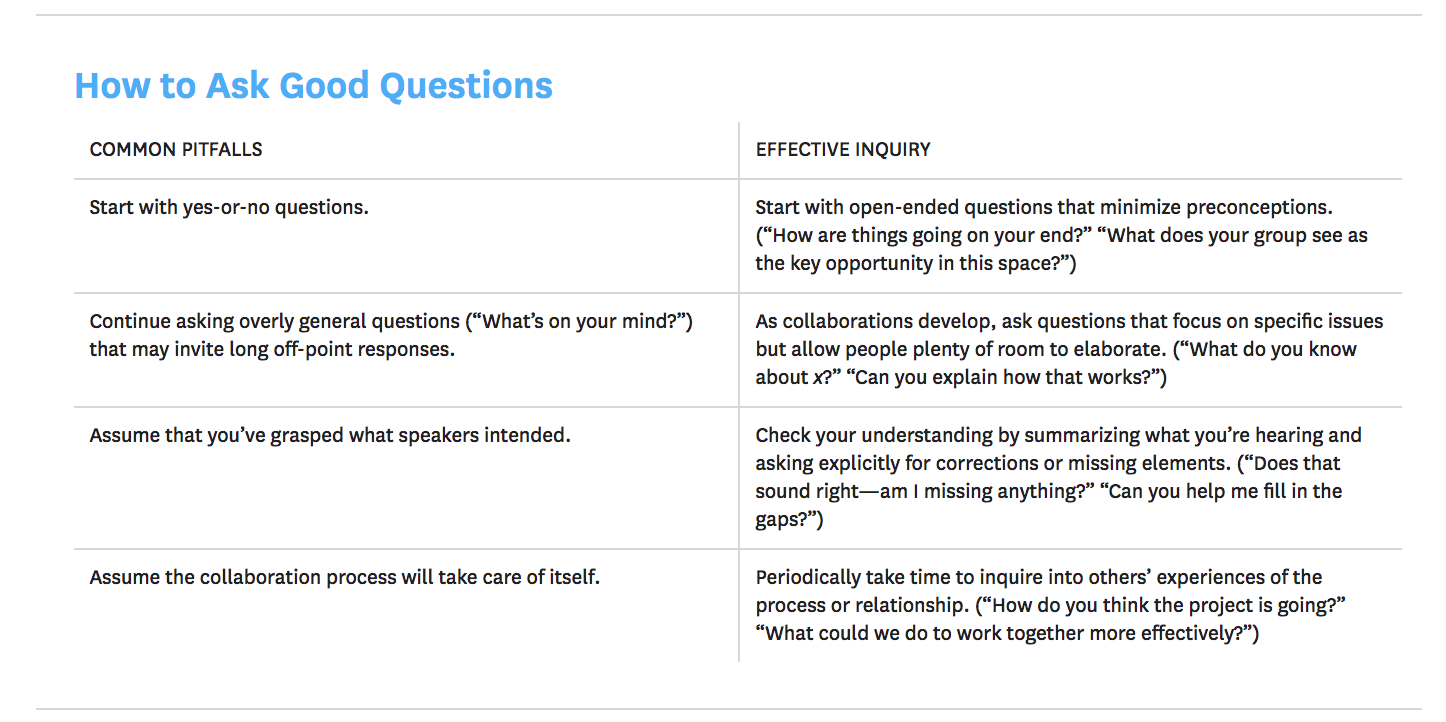 FIG 6:    How to ask good questions (Source: Casciaro et al, Harvard Business Review)