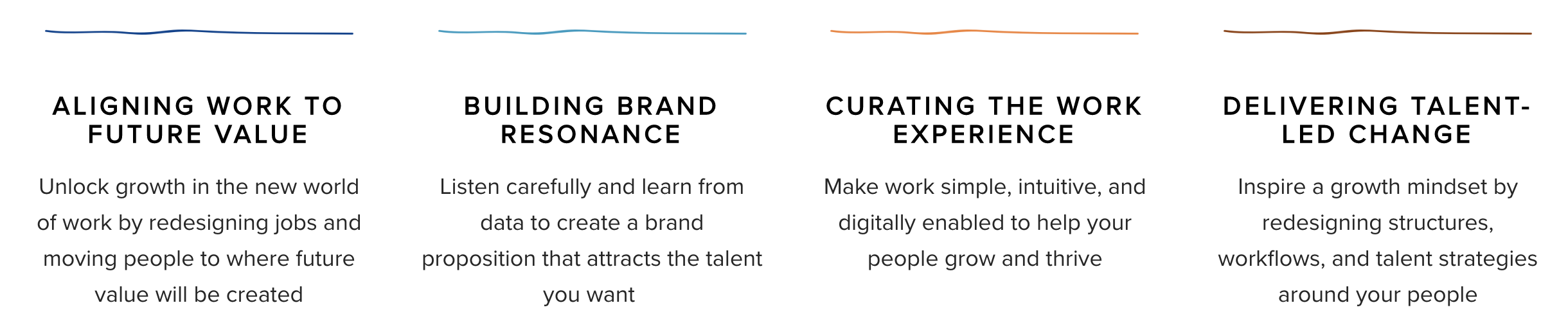 FIG 6:    Four key talent trends for 2019 (Source: Mercer)