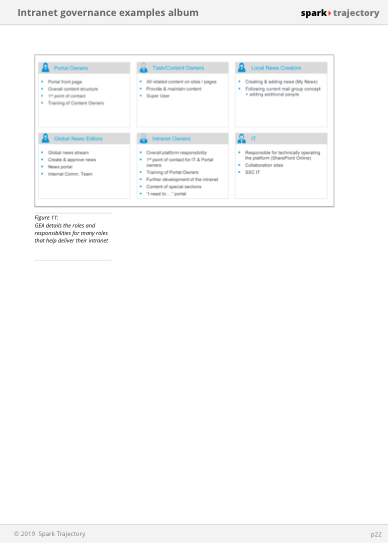intranet governance examples album v1.0 22.png