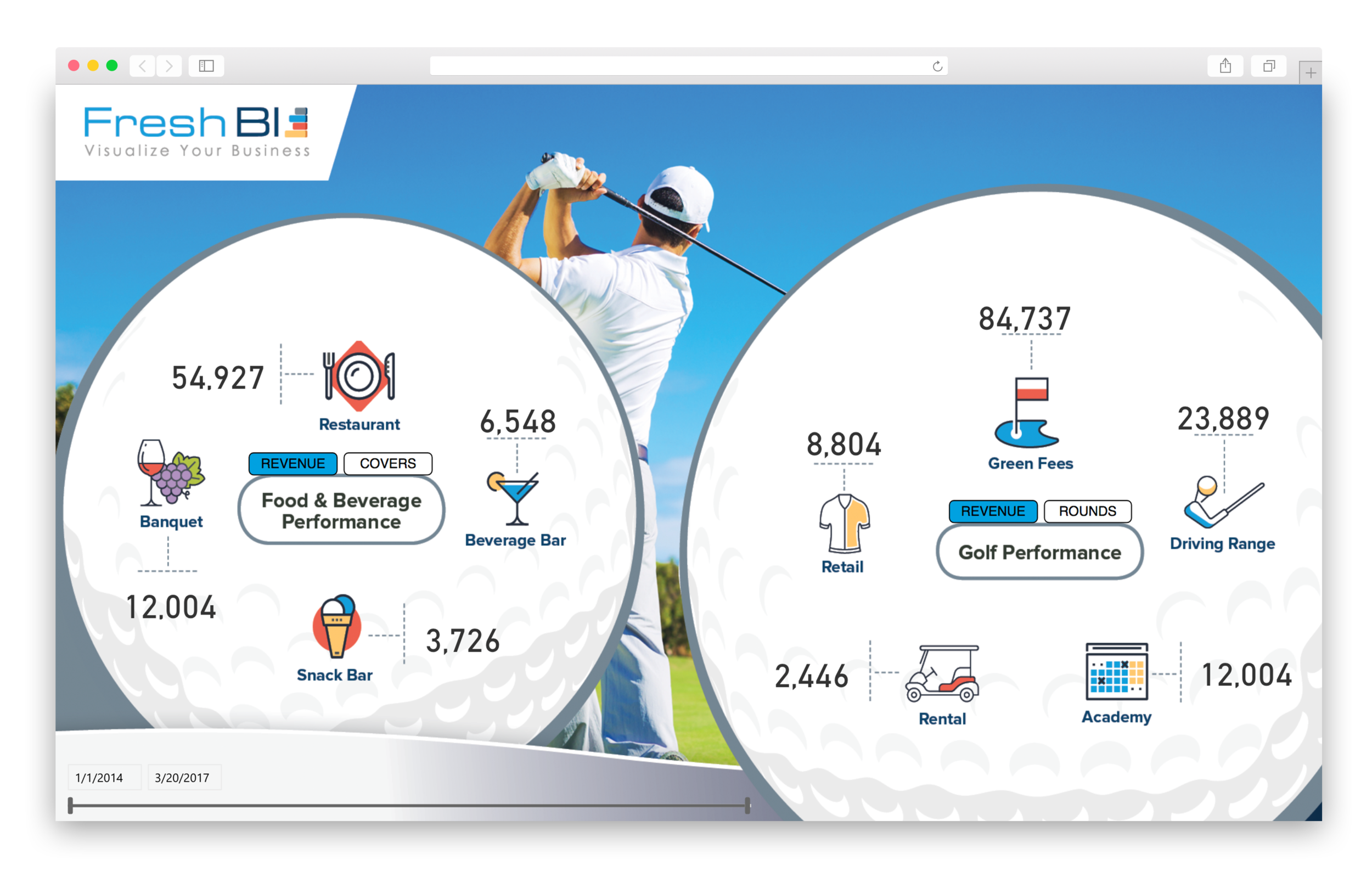 FreshBI - 18-01 Website - Showcase - Golf Club Pro.png