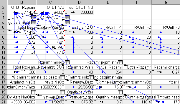 Excel made spaghetti solutions too easy