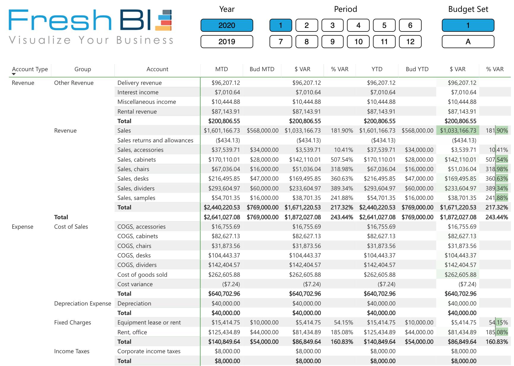 FreshBI Power BI Template Financial Reporting IS.png