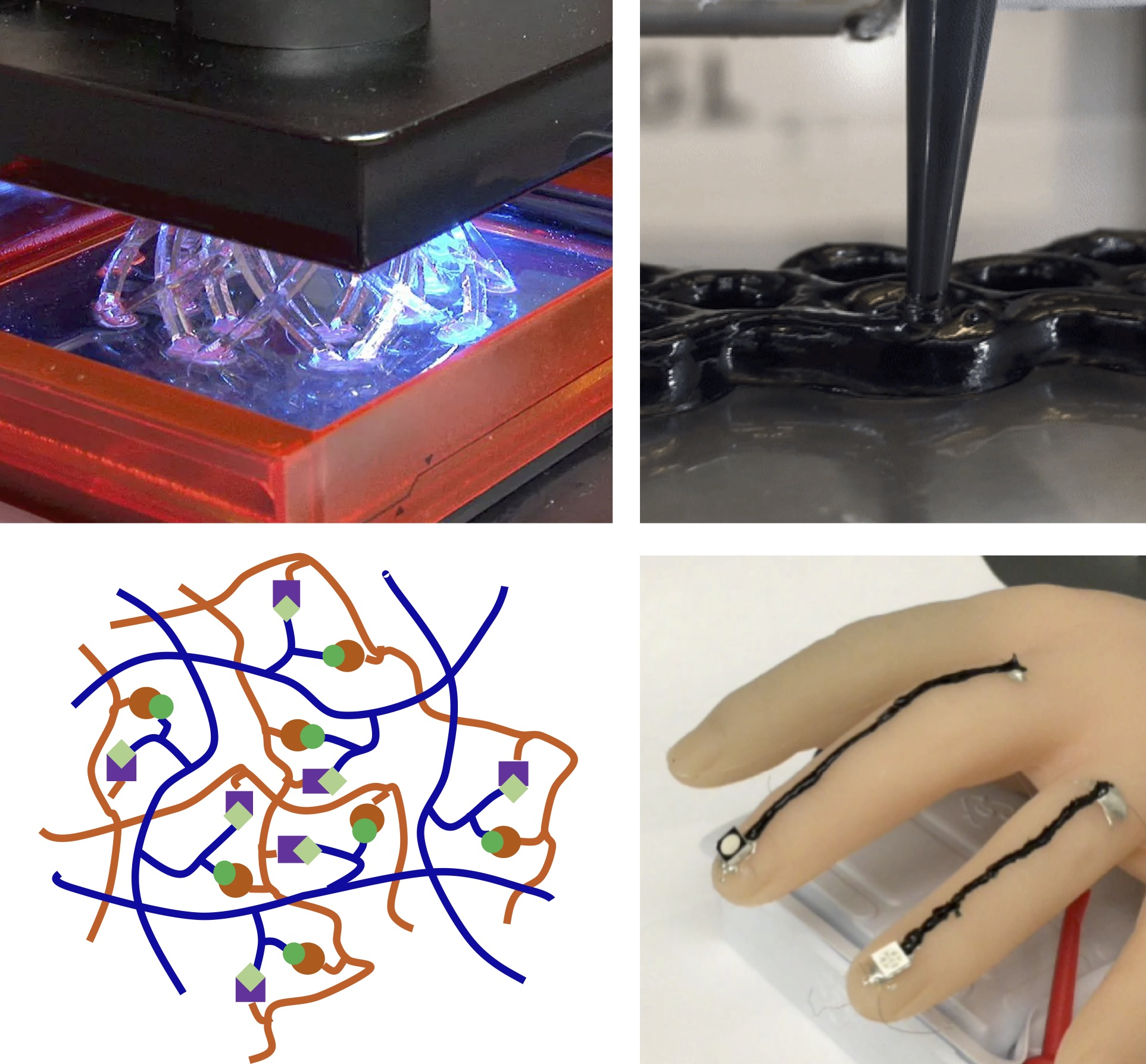 Structural Electronic Materials Lab - 3D Printing of Personalized Biomedicine - Research overview figure-1.jpg