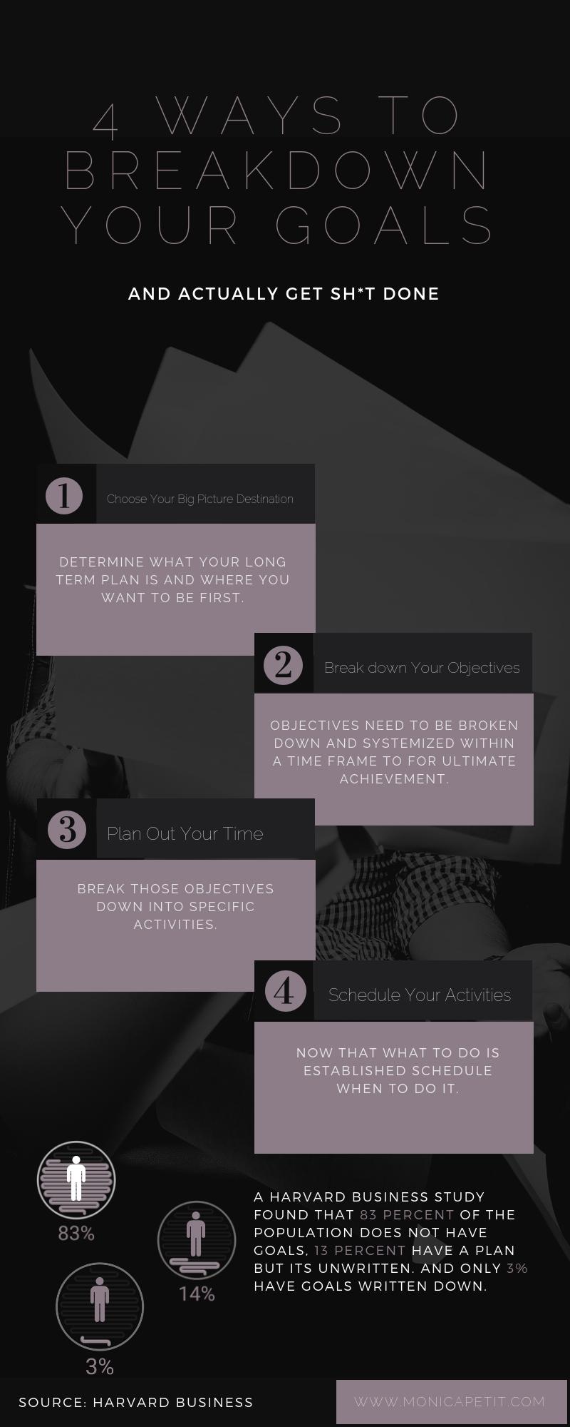 4 ways to breakdown your goals.png
