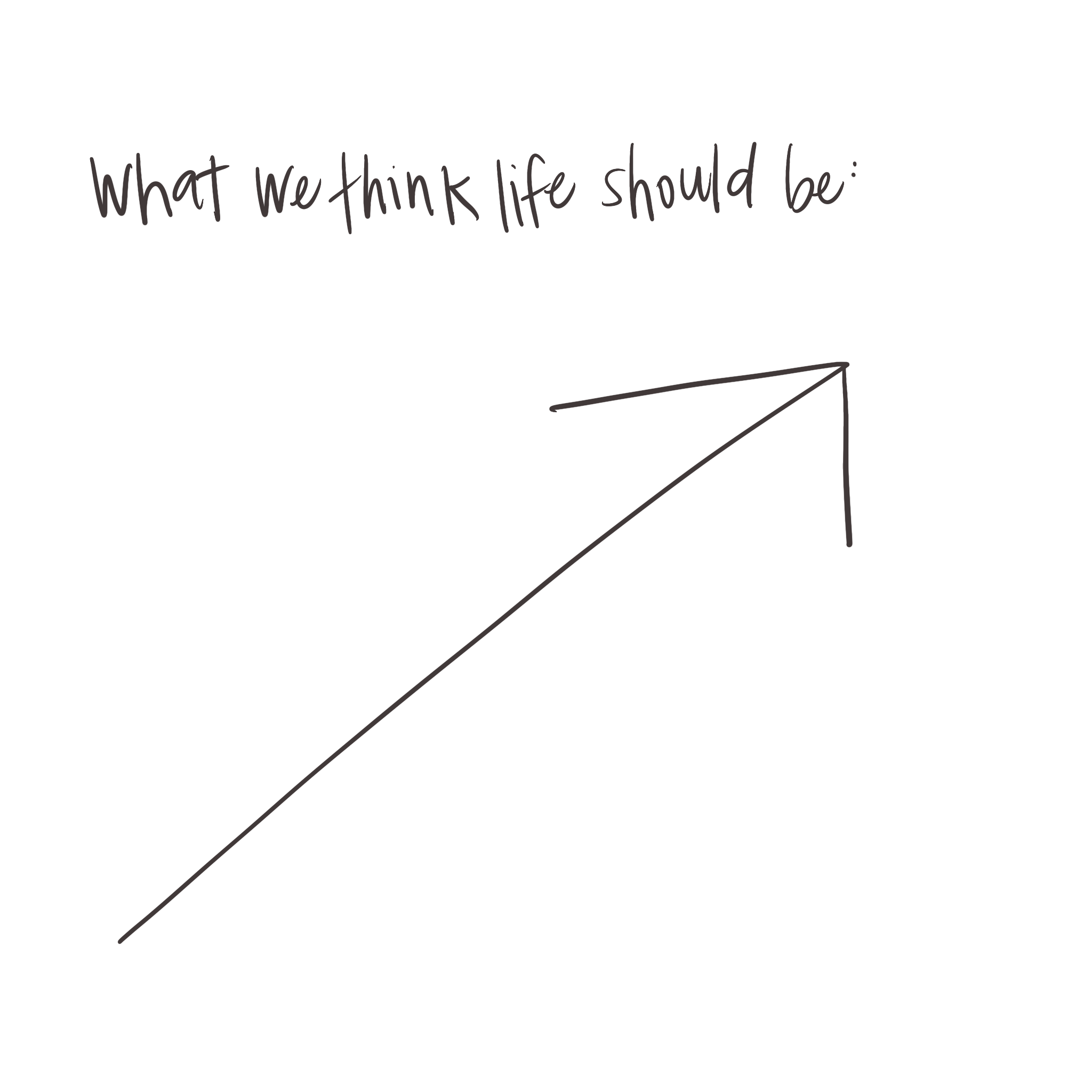 This is usually what we think life should be like, but actually it's not!