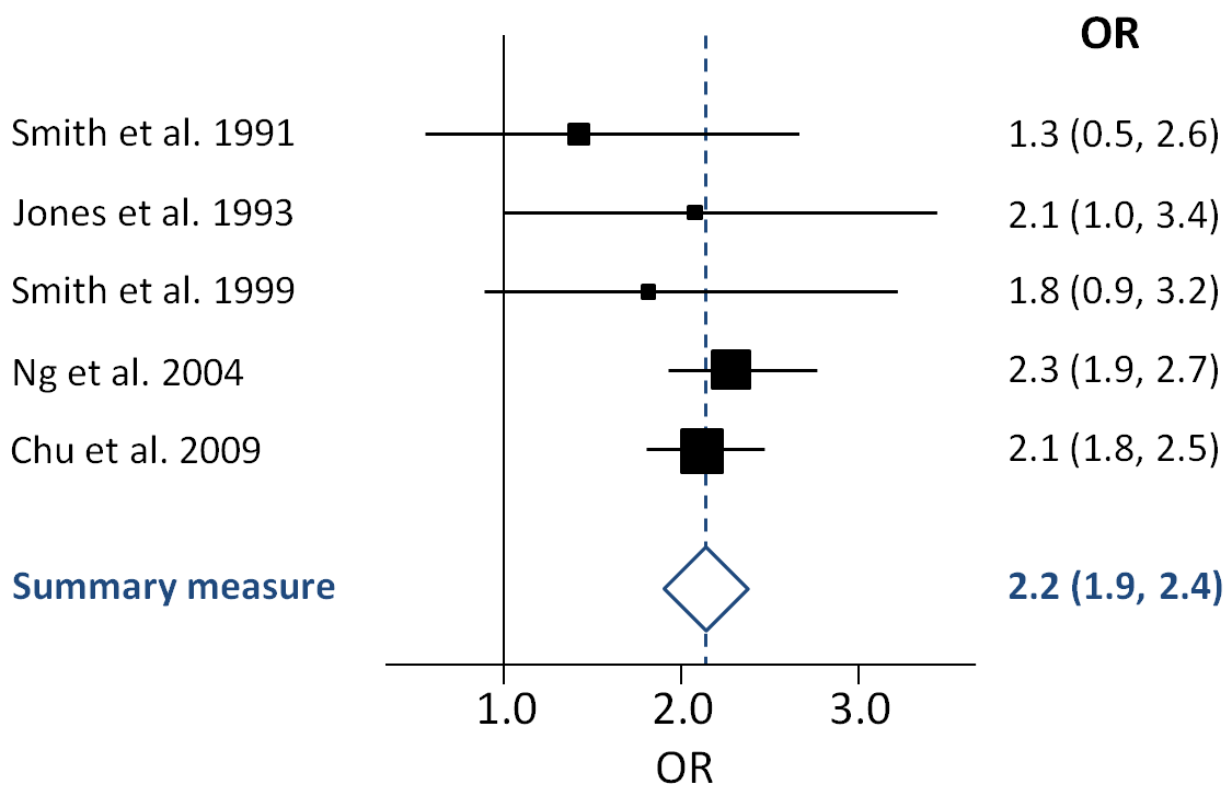 Generic_forest_plot.png