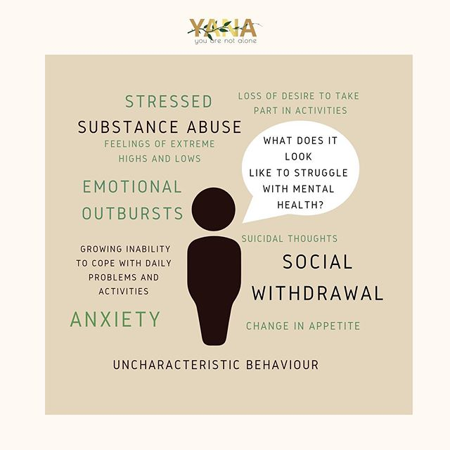 Did you know that 1 in 4 people experiences poor mental health during some points of their lives?  Even though it is common,  some people still aren't comfortable enough to talk about it. If you're struggling with mental health, it is important to speak to someone; it is ok to ask for help when you need it. With the right support system and help, you can make good positive steps towards recovery #mentalhealth #recovery #yanacollective #youngadults