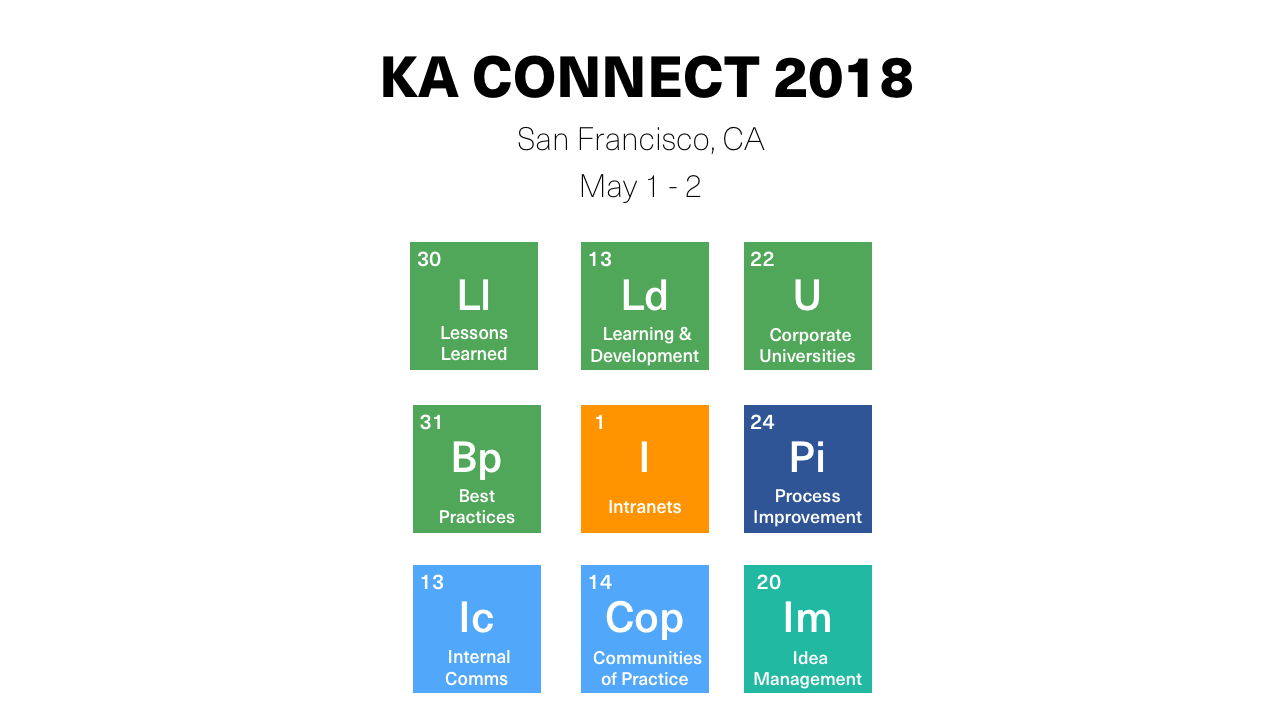 KA Connect 2018 PTKM Invite.png