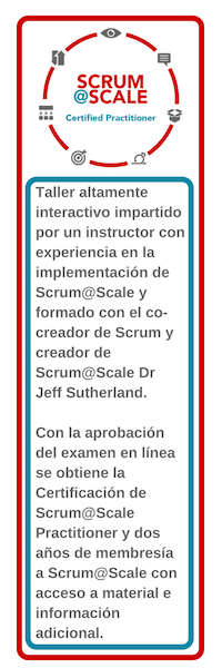 Scrum@Scale Skyscraper.png