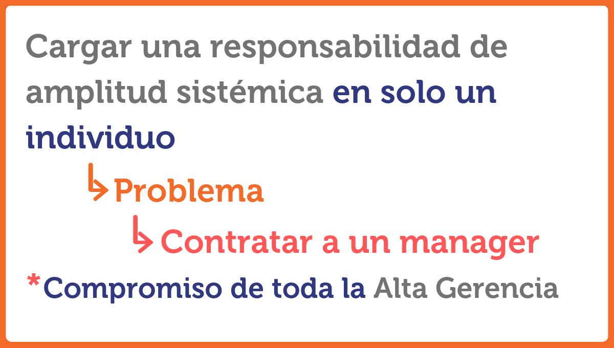 Rediseno Organizacional Sistemico