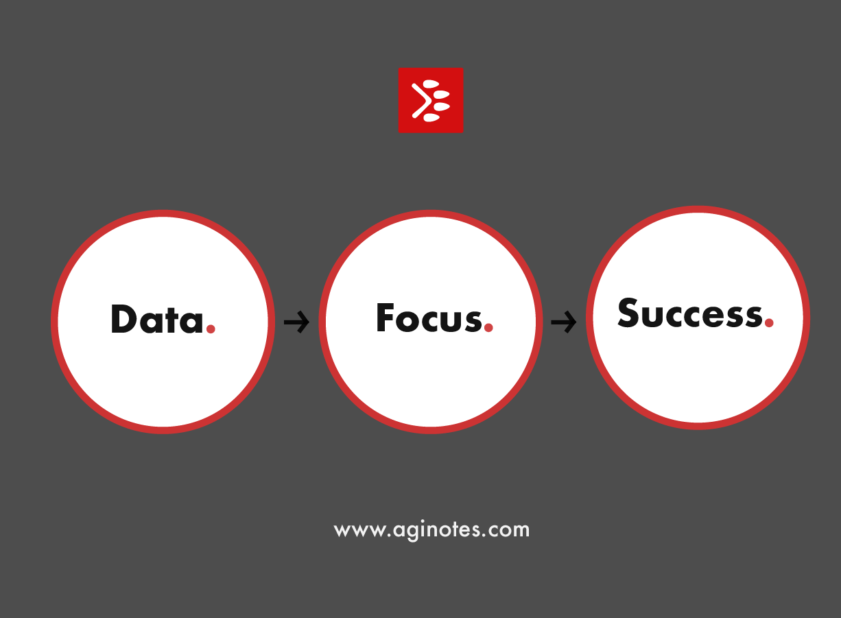 data-focus-success-AgiNotes.png