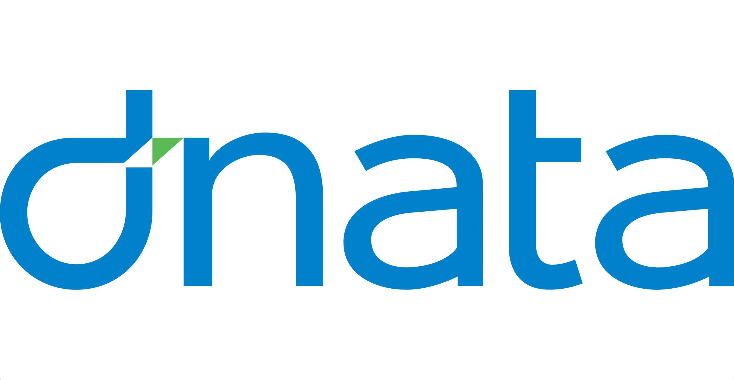 dnata Switzerland AG