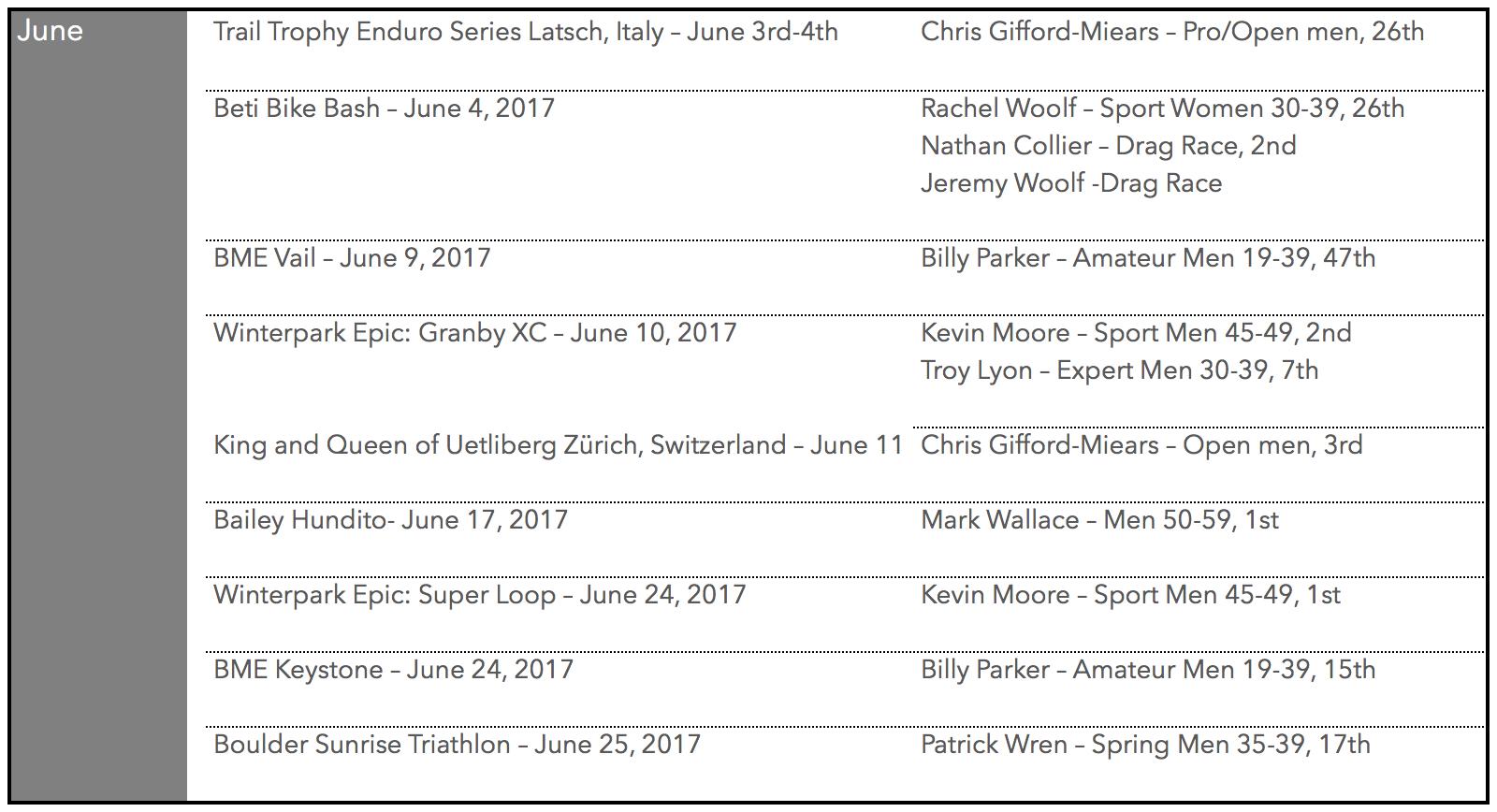 2017_June.png
