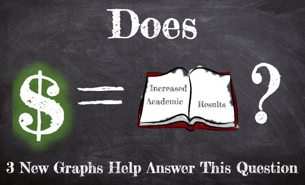 Blog Cover - 3 Graphs education spending v2.PNG