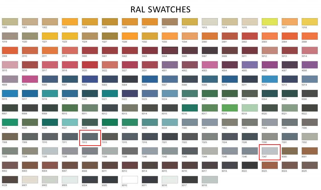 ral-chart.jpg