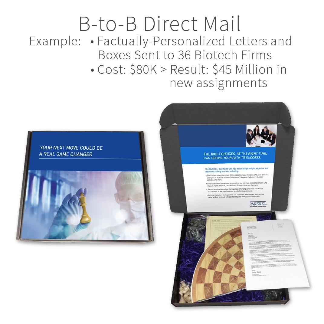 PAREXEL_BiotechDirectMail_1071x1071.png