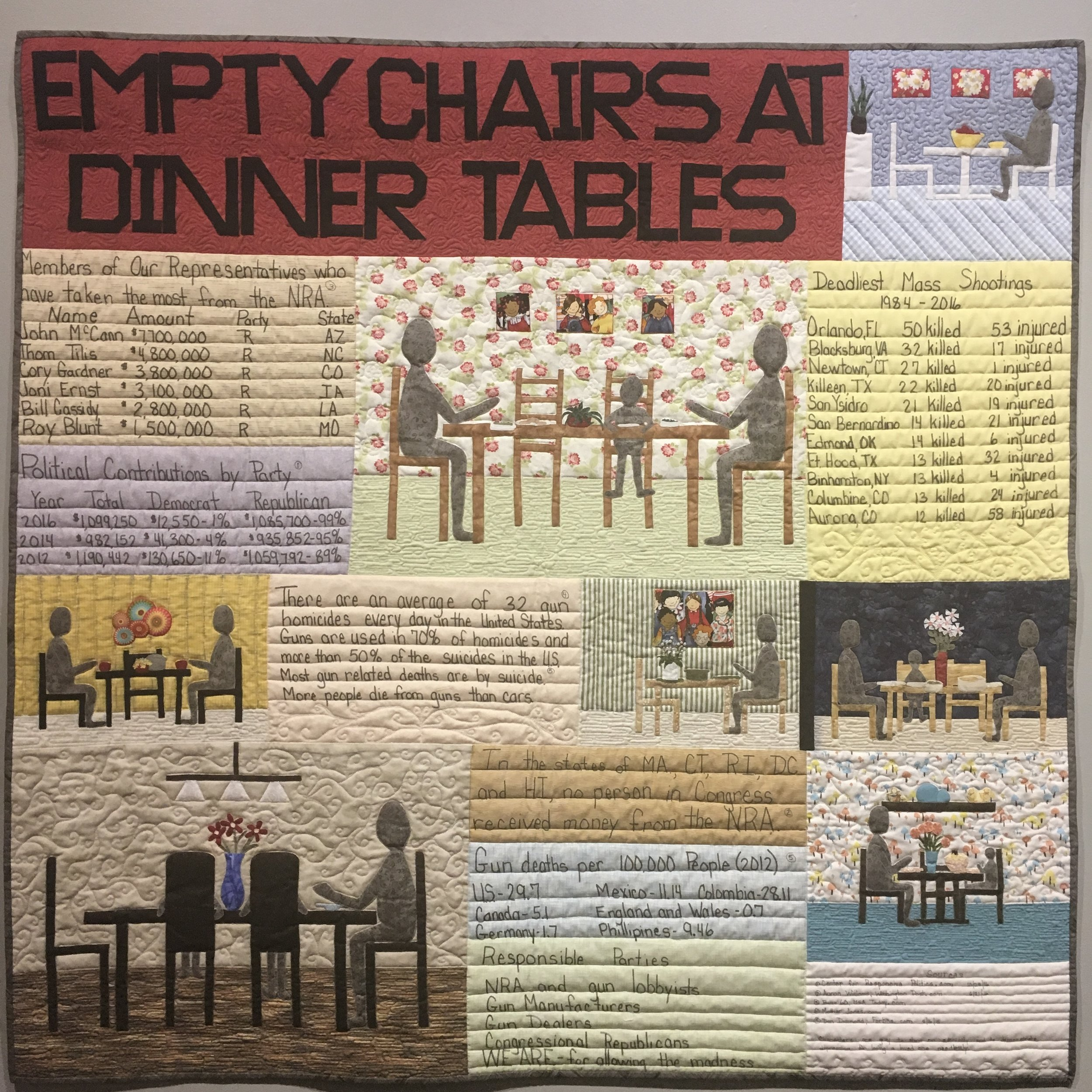 "Empty Chairs at Dinner Tables  by Joan Nicholson. Image: Namita Pau  Joan says of her evocative quilt, ""When I hear of another death by gun violence, I think of the family of the victim. They will forever live without a loved one because people in the United States have an unhealthy relationship with guns."" She substantiates her case with data; you will find names of representatives who have taken money from the NRA, the number of gun-related deaths worldwide (as per Nicholson's research, the United States tops the chart followed only by Colombia), amount of contributions to each political party and, number of dead and those injured in mass shotings in the US between 1984 to 2016."