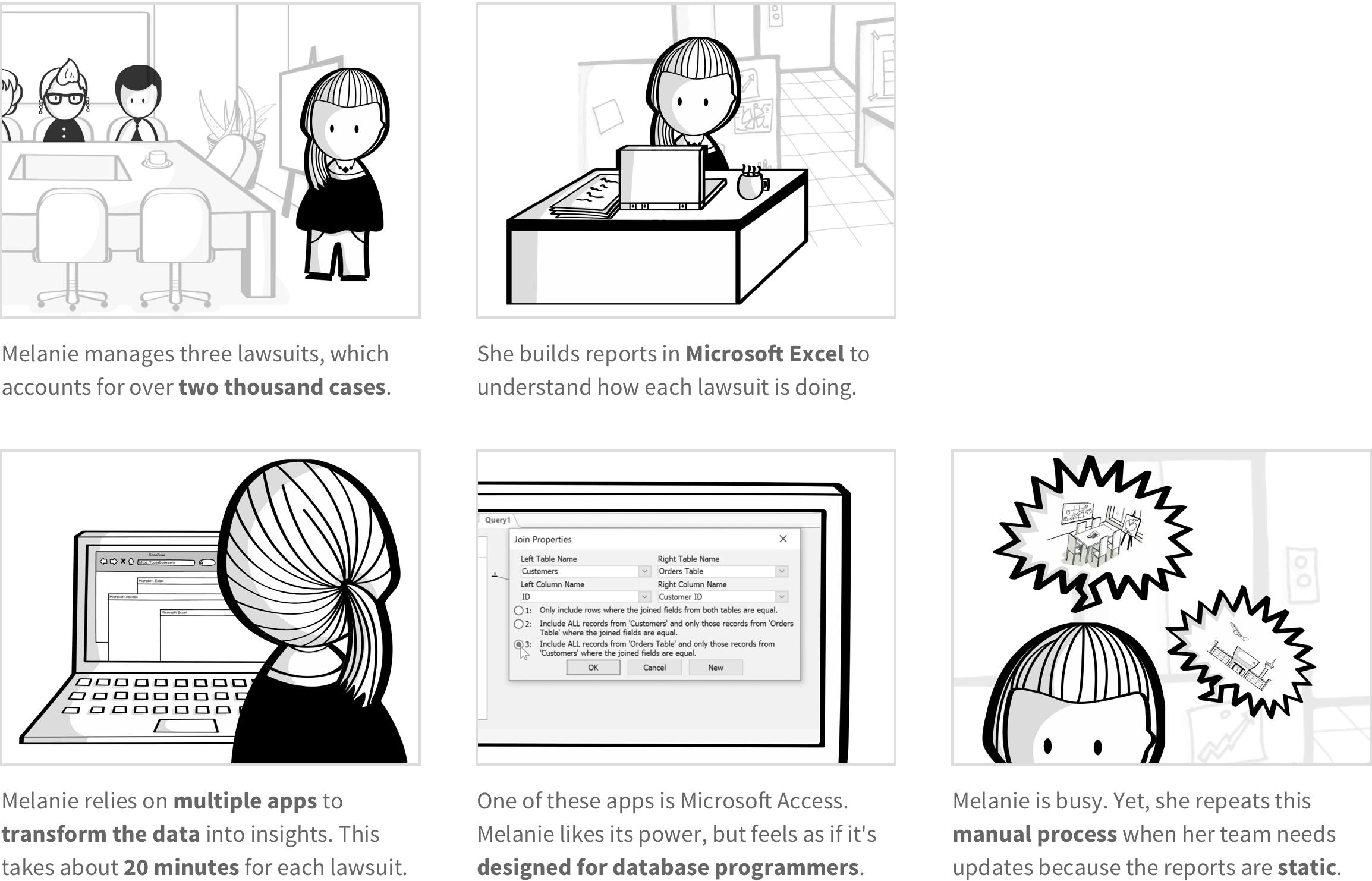 Storyboard illustrations from SAP's   Scenes  Kit .