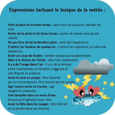 expressions-idiomatiques-meteo-2.png