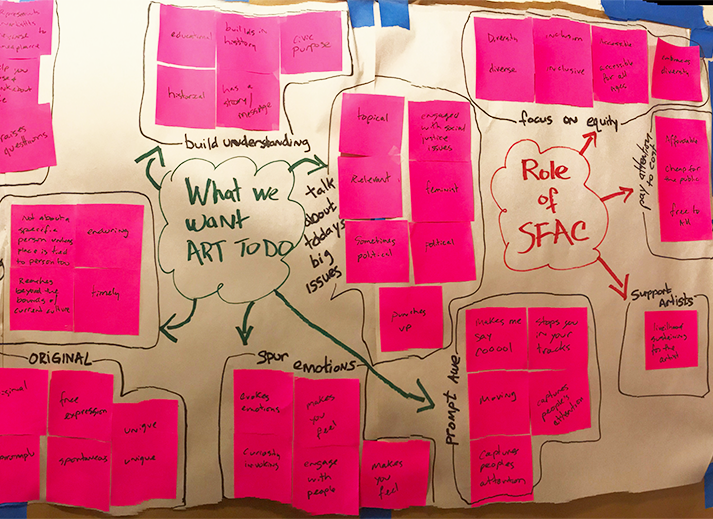What we want art to do - role of SFAC.png