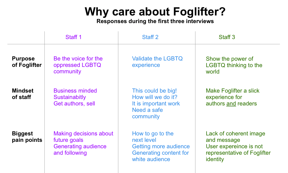 Why care about foglifter.png
