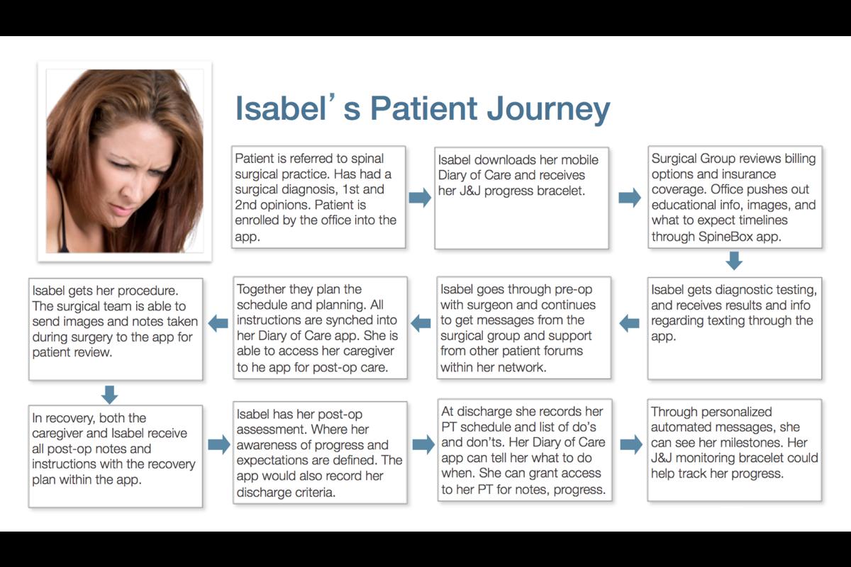 Patient Journey.png