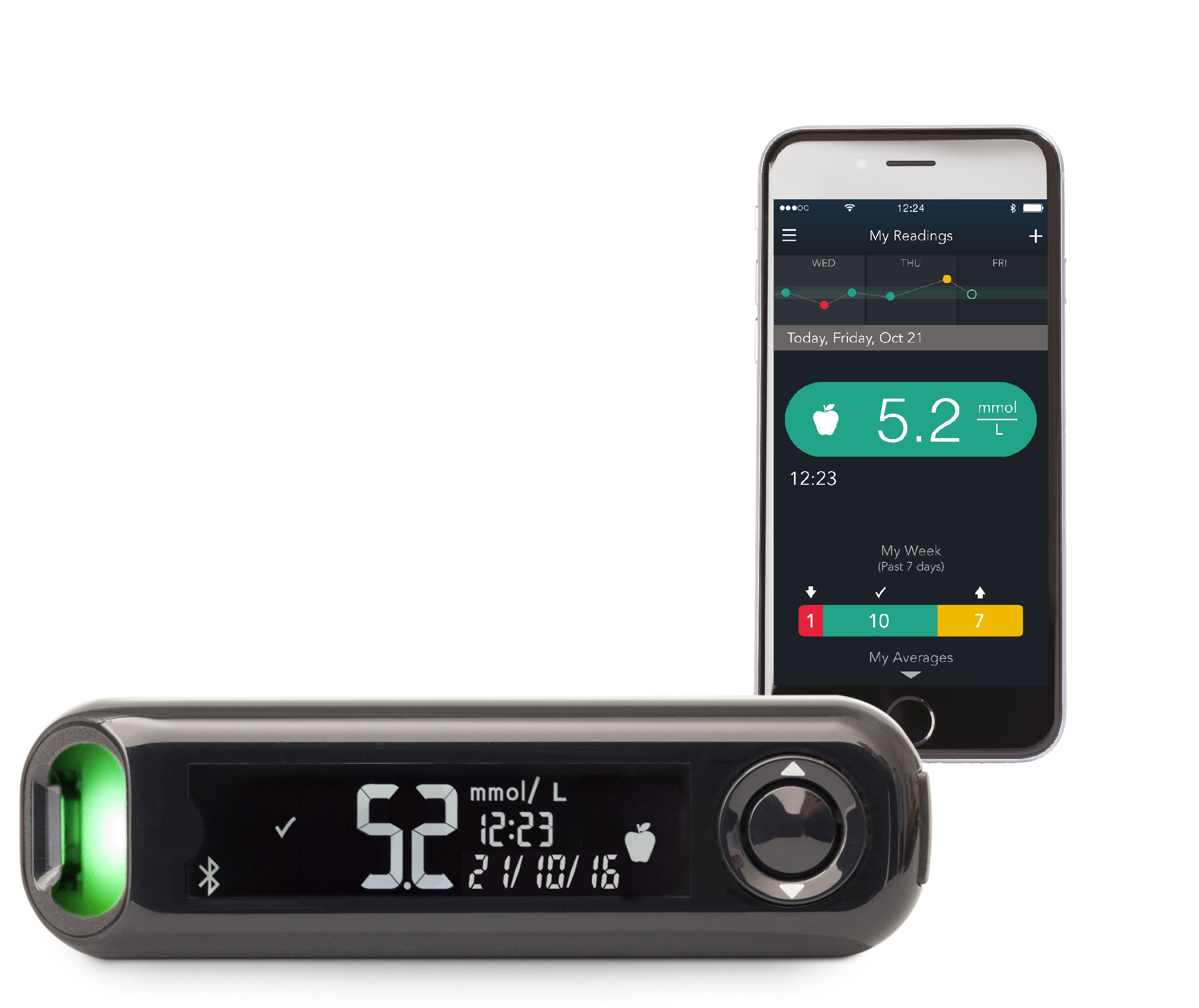 CONTOUR NEXT ONE meter and CONTOUR DIABETES app.jpg
