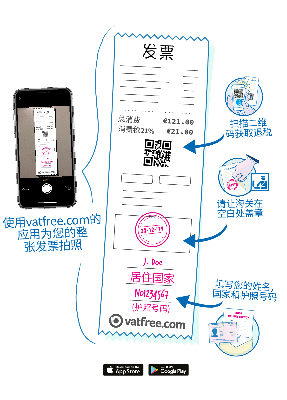 Chinese explanation of POPr Receipt